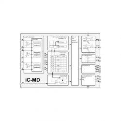 iC-MD