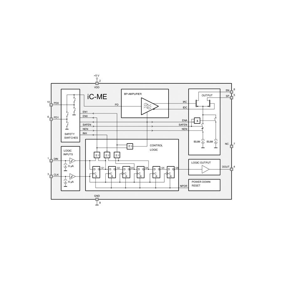 iC-ME : Semicom Visual