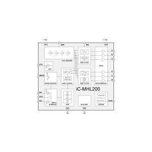 iC-MHL200