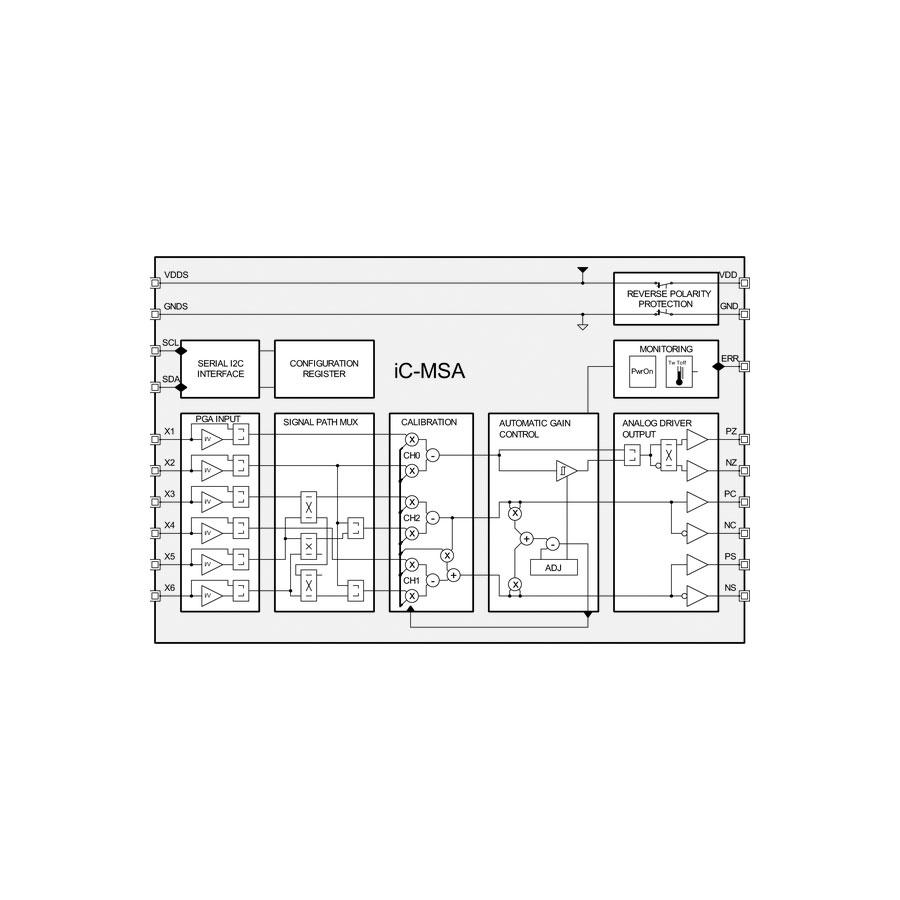 iC-MSA : Semicom Visual