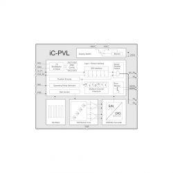 iC-PVL