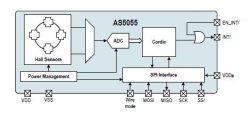 AS5055