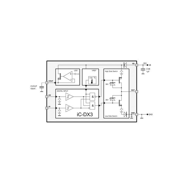 iC-DXC3