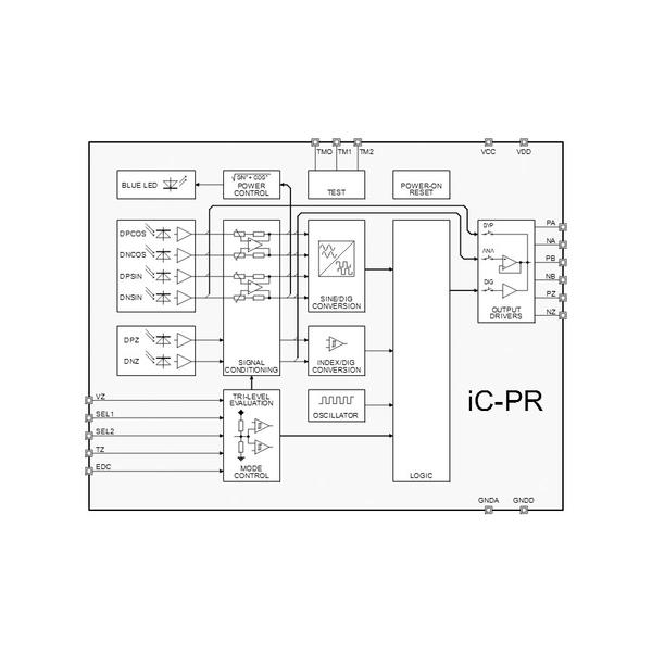 iC-PR26xx