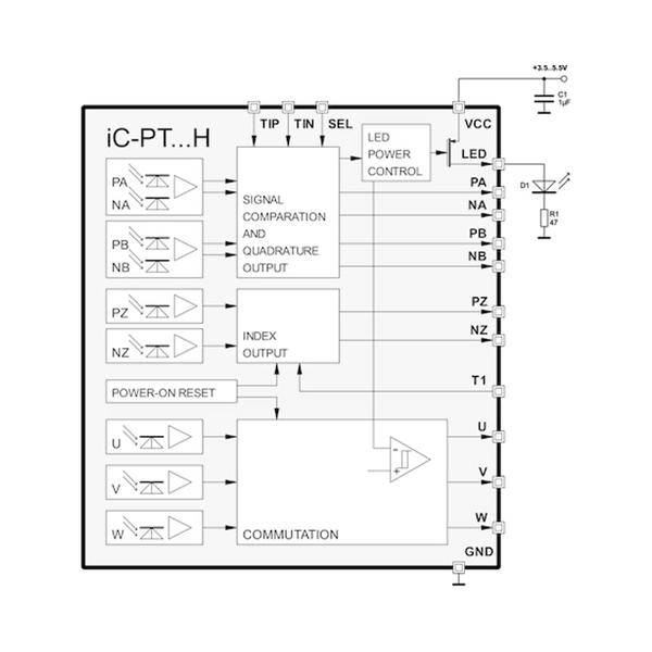 iC-PT33xxH