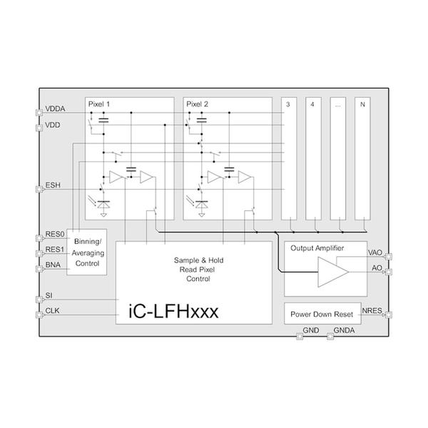 iC-LFH