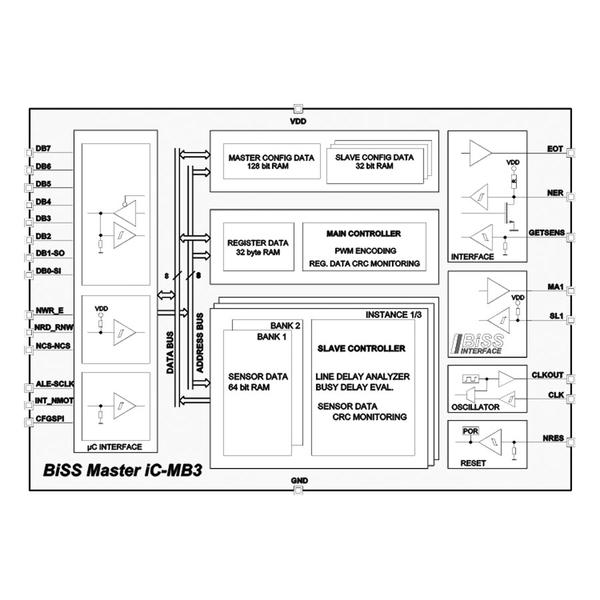 iC-MB3