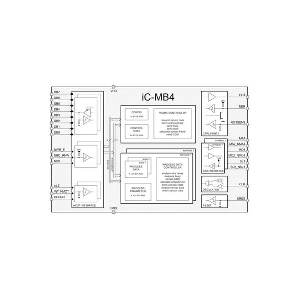 iC-MB4