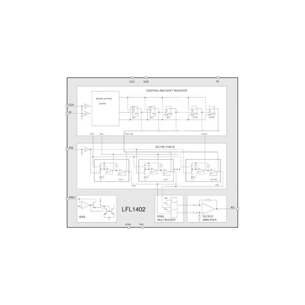 iC-LFL1402