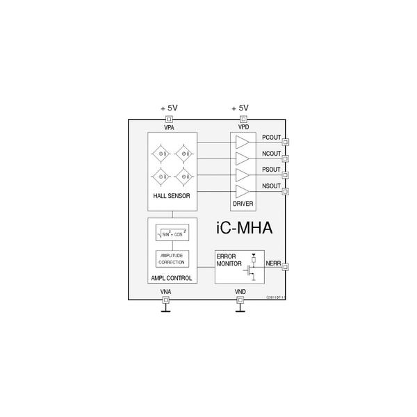 iC-MHA