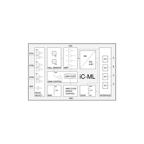 iC-ML