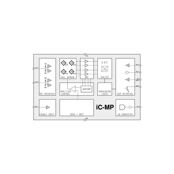 iC-MP