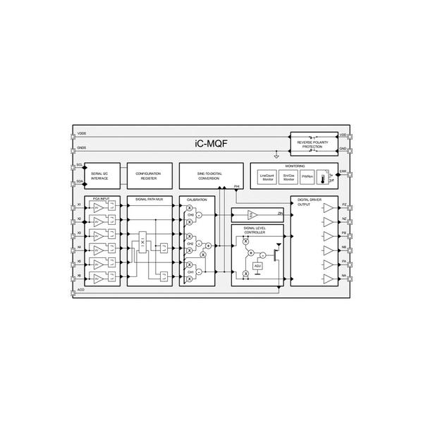 iC-MQF