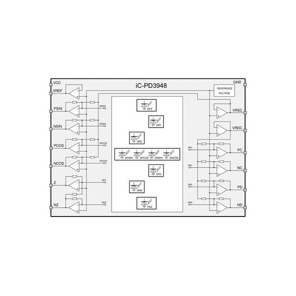 iC-PD3948