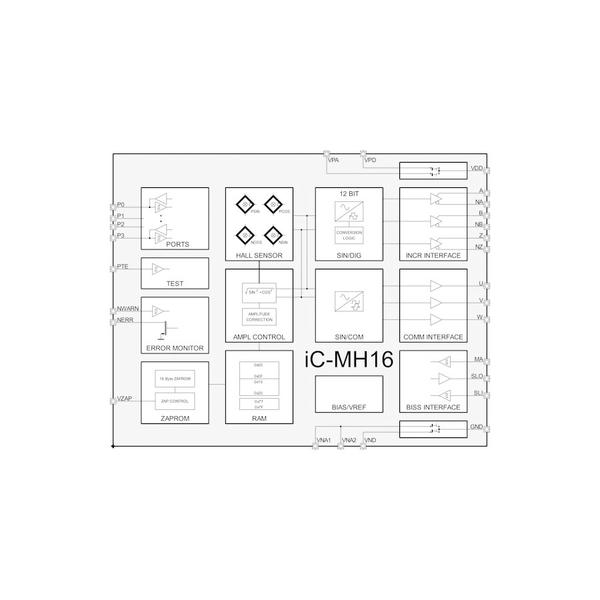 iC-MH16